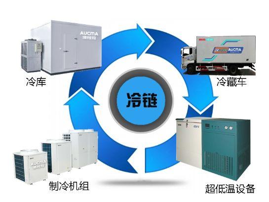 优质第三方冷链仓储物流服务推荐——全程实时温度监控系统